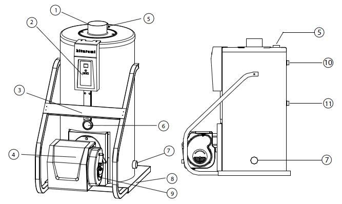 Устройство дизельного котла Kiturami KSO-50R