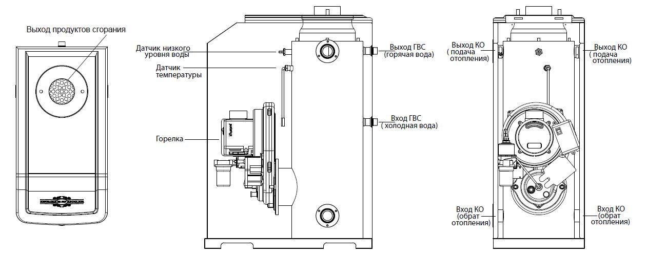 Конструкция дизельного котла Kiturami STSO HI FIN 17