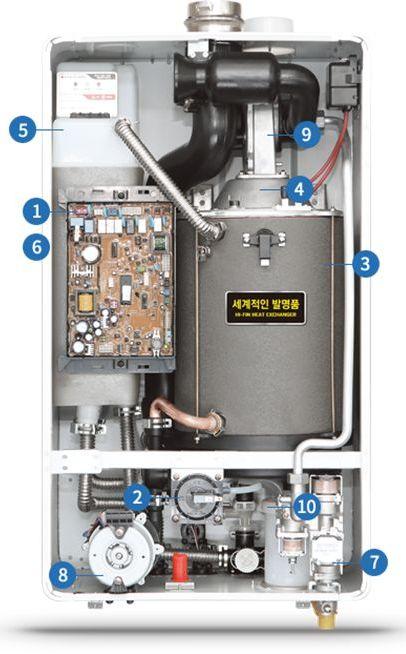 Конструкция газового конденсационного котла Kiturami K1-30