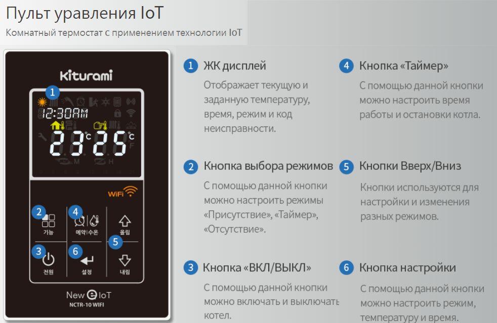 Комнатный термостат Kiturami c применением технологии IoT