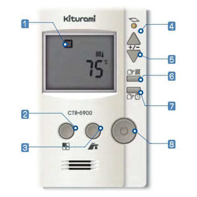Пульт управления Kiturami CTR-5900