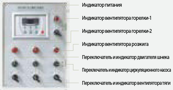 Панель управления расположенная на котле Kiturami KRP-350P