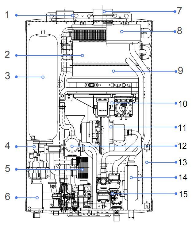 Конструкция котла Kiturami Eco condensing 20
