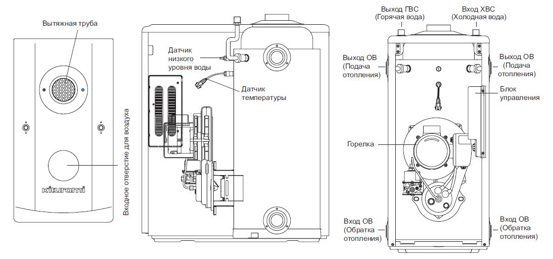 Конструкци дизельного котла Kiturami STSO-17R
