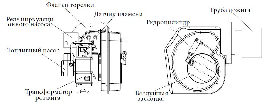 Устройство дизельной горелки Kiturami TURBO
