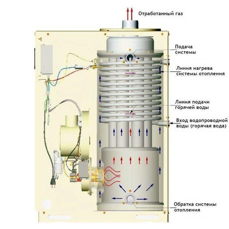 Функциональная схема котла Navien GST-40K Silver