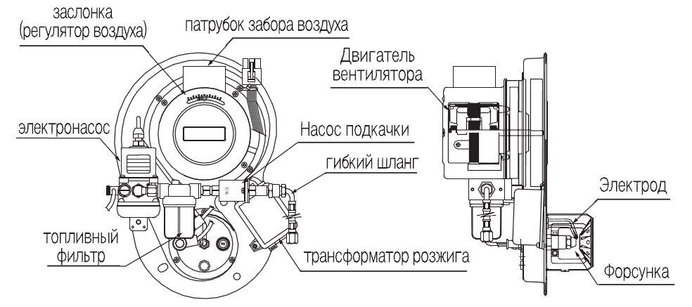 Структура горелки котла Navien LST-30K