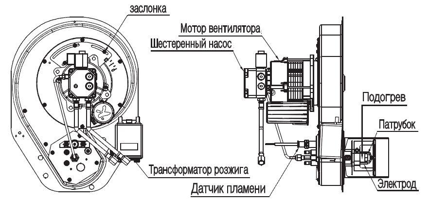 Структура дизельной горелки котла Navien LST-60KR