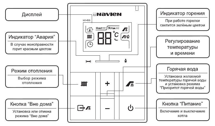 Панель управления котлом Navien Deluxe plus 24K