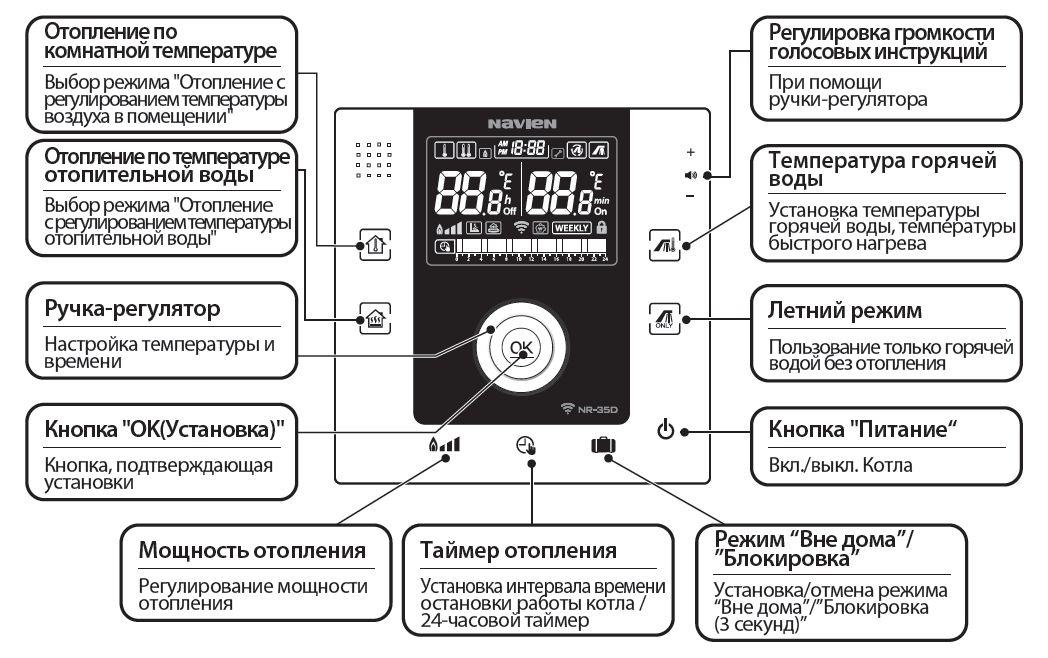 Выносной пульт управления Navien NR-35D
