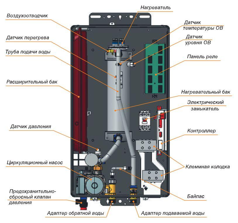 Конструкция котла Navien EQB-21HW