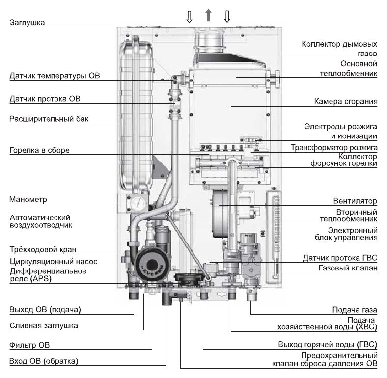 Конструкция котла Navien Deluxe Coaxial 13K