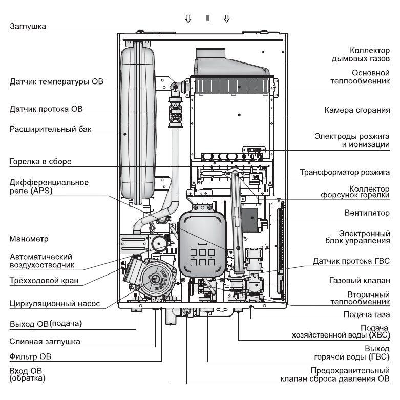 Конструкция котла Navien Deluxe plus Coaxial 13K