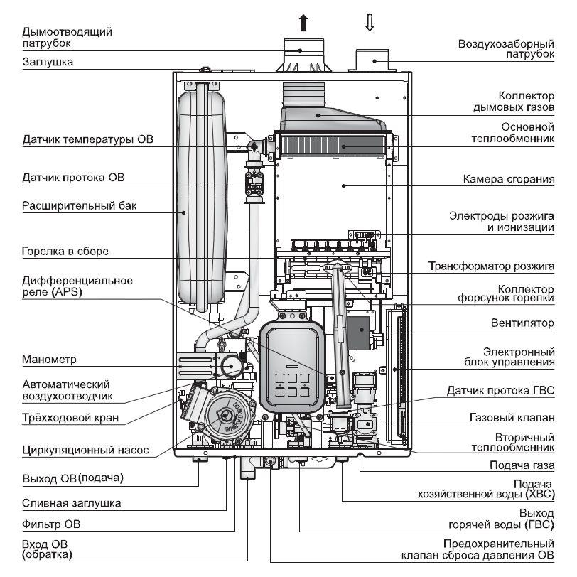 Конструкция котла Navien Prime 35K
