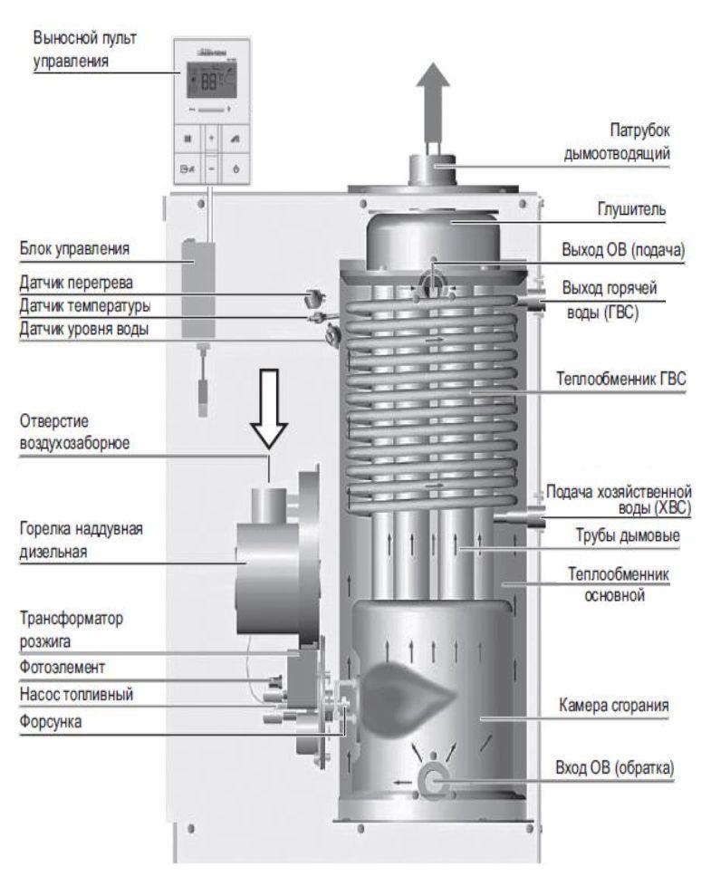 Конструкция котла Navien LST-50KR
