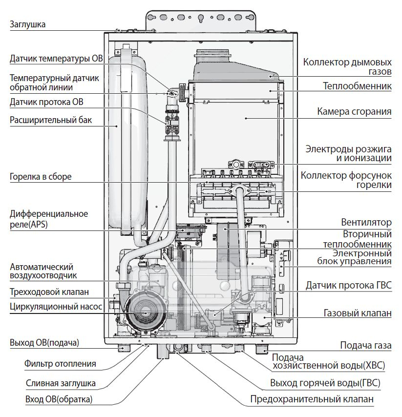 Конструкция котла Navien Smart Tok 20K