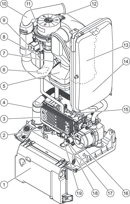 Функциональная схема котла Protherm Рысь K25/30 MKV