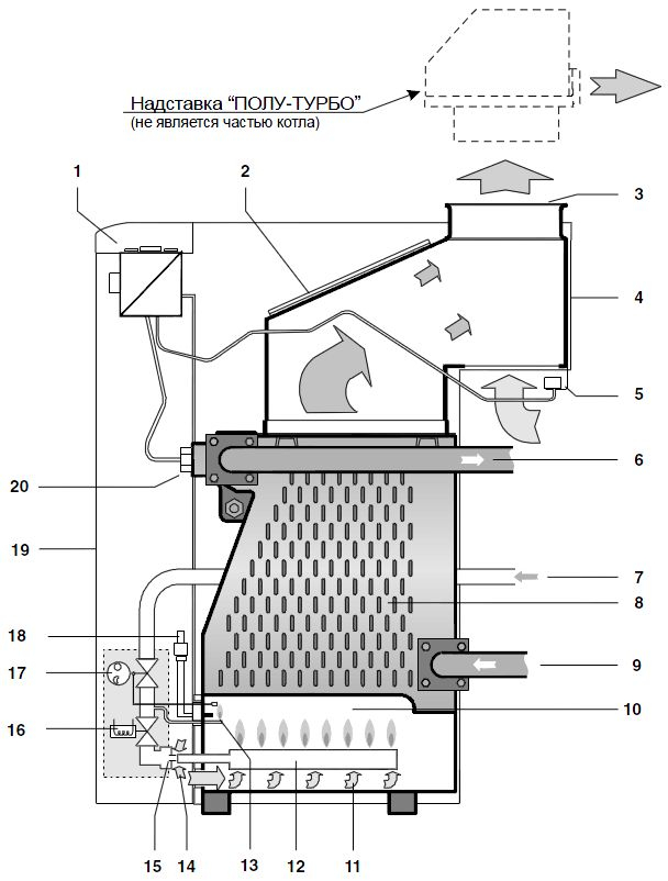 Функциональная схема котла Protherm Медведь 30 PLO