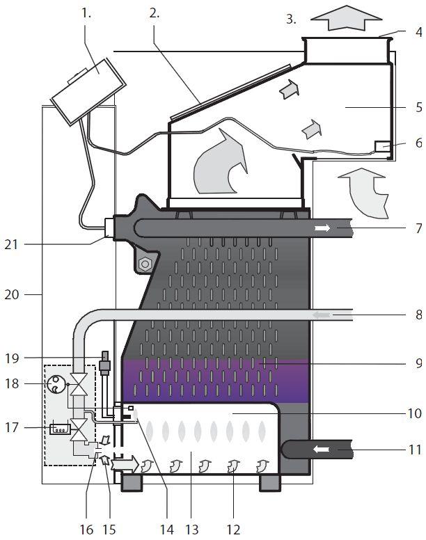 Функциональная схема котла Protherm Медведь 30 TLO