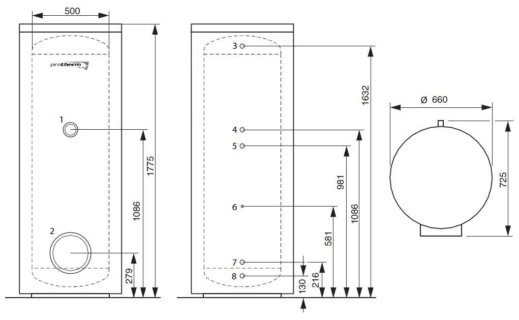 Габариты бойлера Protherm FS B300 S