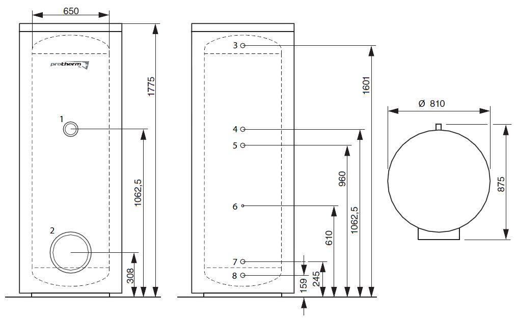 Габариты бойлера Protherm FS B500 S