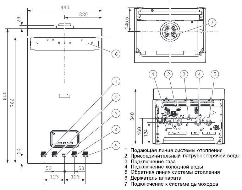 Габариты котла Protherm Пантера 35 КTV