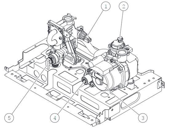Конструкция гидравлического блока котла Protherm Пантера
