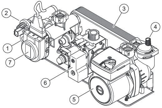 Конструкция гидравлического блока котла Protherm Гепард