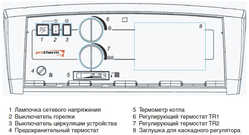 Панель управления котла Бизон NO 100