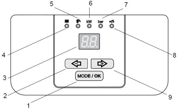 Панель управление котлом Protherm Скат 14 КR 13