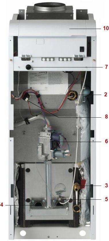 Структура котла Protherm Медведь 40 KLZ