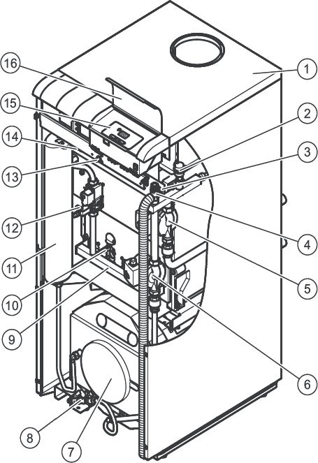 Структура котла Protherm Медведь 20 KLZ