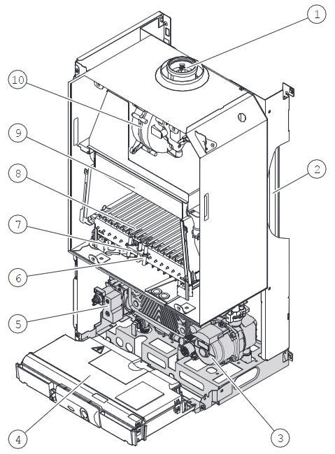 Конструкция котла Protherm Пантера 12 KTO