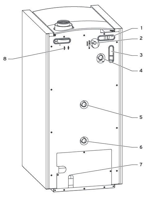 Элементы подключения на задней стороне котла Vaillant ecoVIT/4 VKK INT 476/4