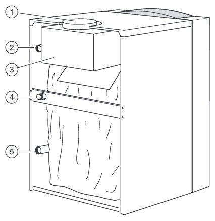 Функциональные элементы котла Vaillant atmoVIT VK INT 254/1-5 (вид сзади)