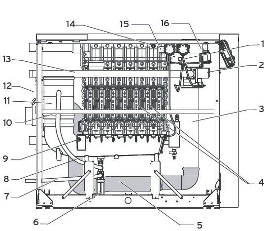 Функциональные элементы котла Vaillant ecoCRAFT exclusiv VKK 806/3-E R1 (вид слева)