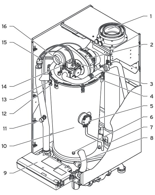 Функциональные элементы котла Vaillant ecoTEC plus VU OE 1006/5-5