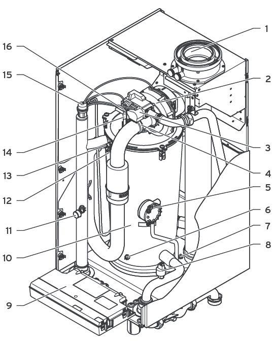 Функциональные элементы котла Vaillant ecoTEC plus VU OE 806/5-5