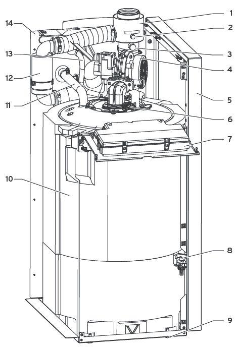 Конструкция котла Vaillant серии ecoVIT/4 VKK INT 476/4