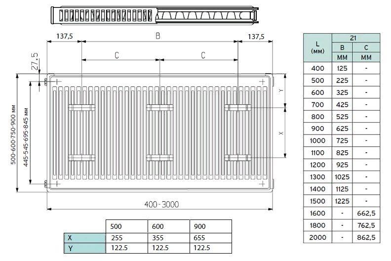 Габариты стального панельного радиатора Vaillant K-21-500-1400