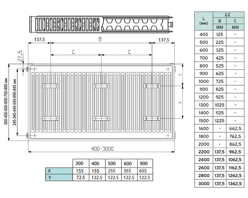 Габариты стального панельного радиатора Vaillant K-22-300-1000
