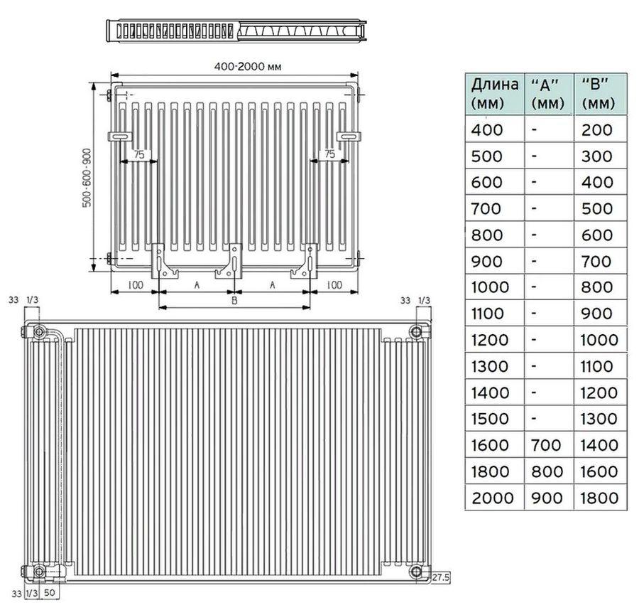 Габариты стального панельного радиатора Vaillant V-21-500-600