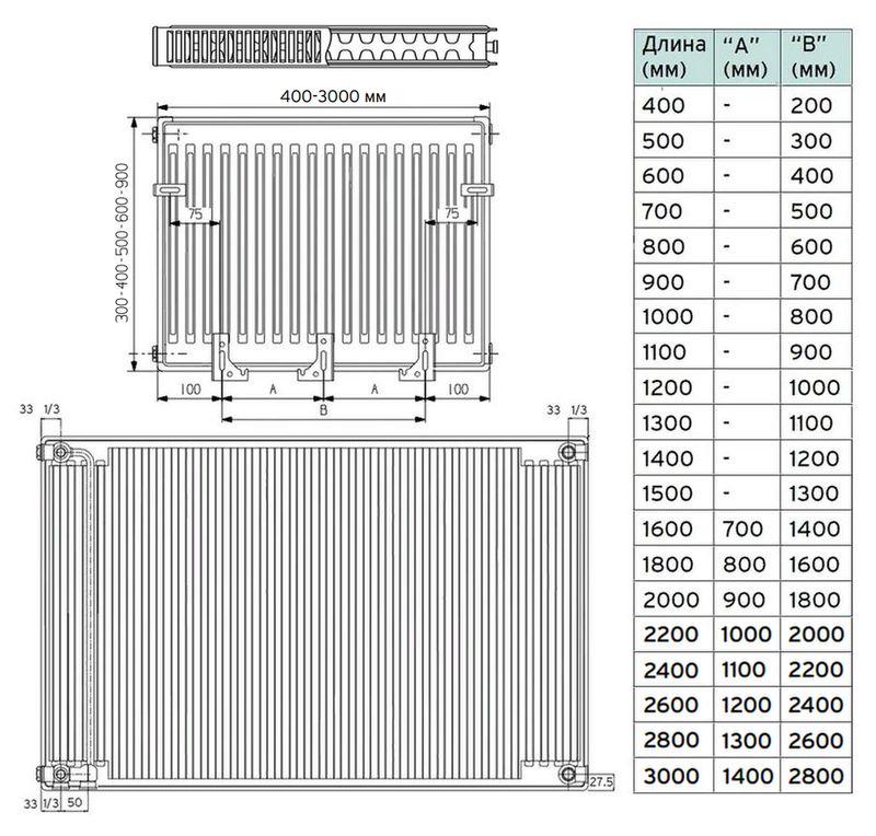 Габариты стального панельного радиатора Vaillant V-22-300-1100