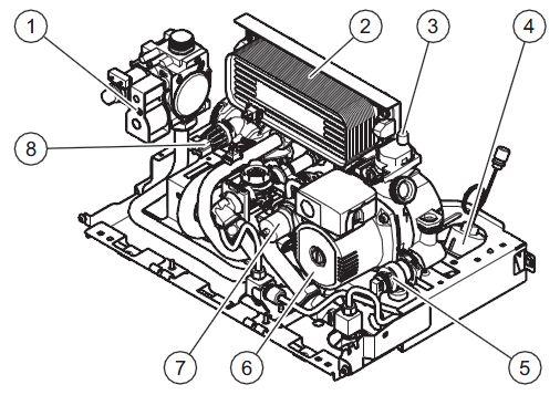 Конструкция гидравлического блока котла Vaillant turboTEC plus VUW 202/5-5
