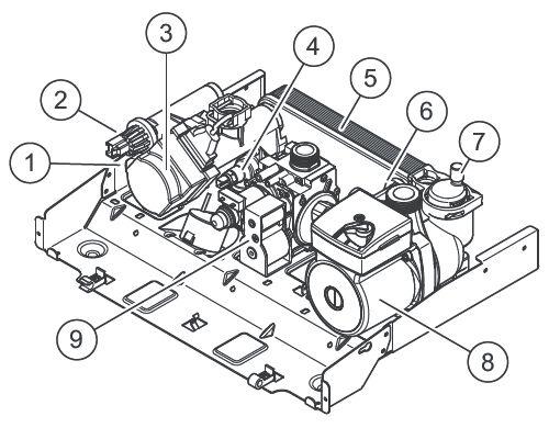 Конструкция гидравлического блока котла Vaillant turboFIT VUW 242/5-2