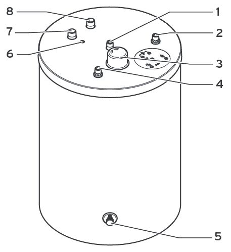 Конструкция водонагревателя Vaillant uniSTOR VIH R 120/6 B