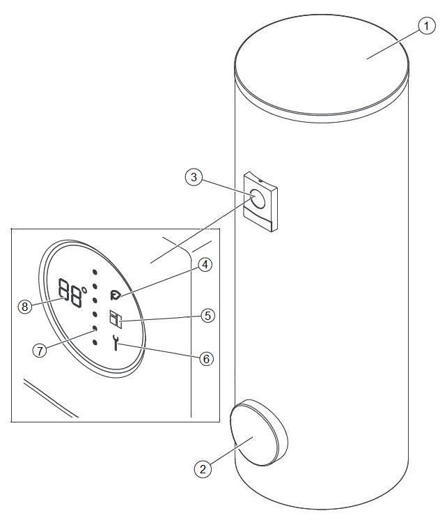Основные элементы водонагревателя Vaillant uniSTOR VIH R 500/3 BR