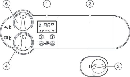 Система управления котла Vaillant atmoCRAFT VK INT 1154/9