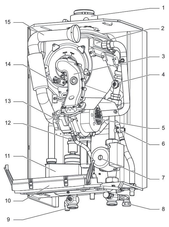 Конструкция котла Vaillant ecoTEC plus VU OE 466/4-5