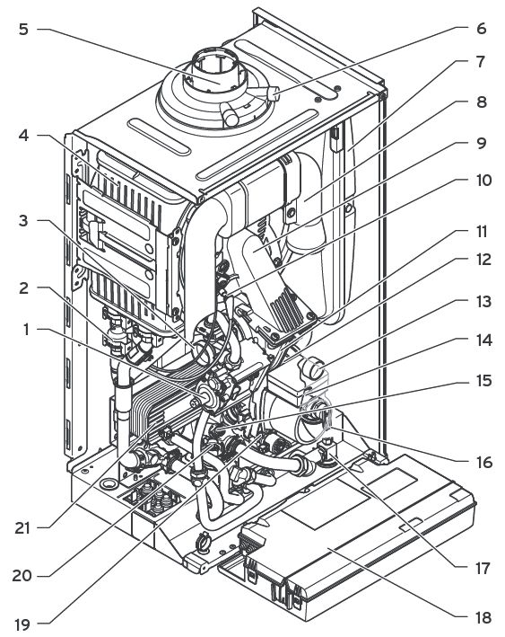 Конструкция котла Vaillant ecoTEC plus VUW INT IV 246/5-5 H